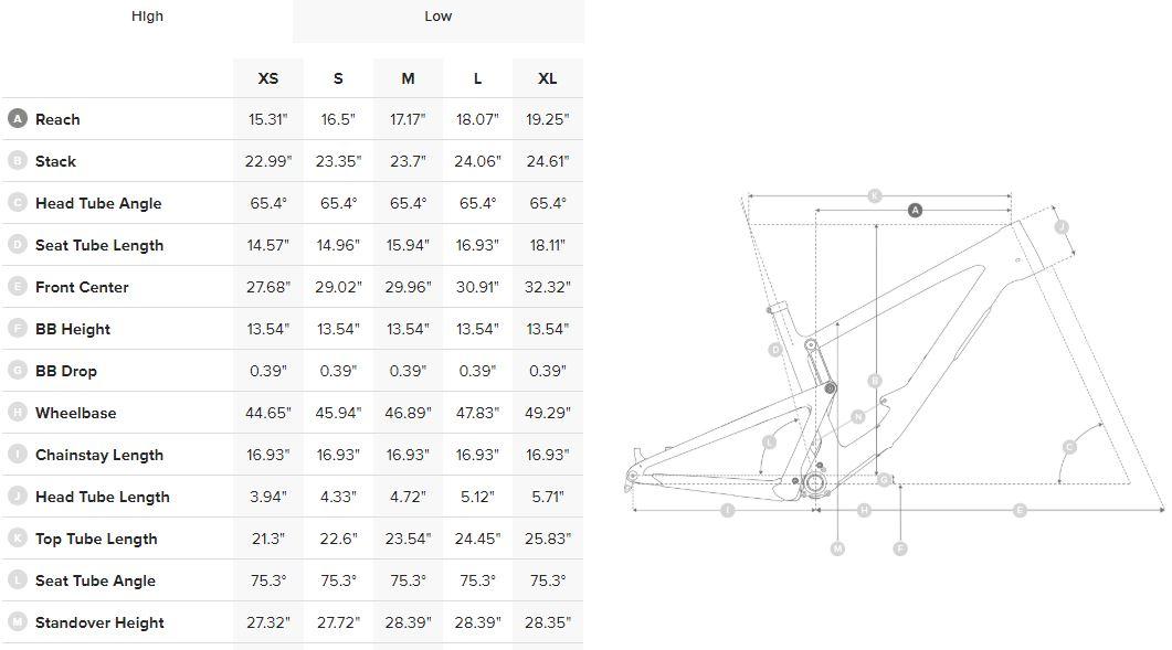 BR 27.5 R Dimensions (High)