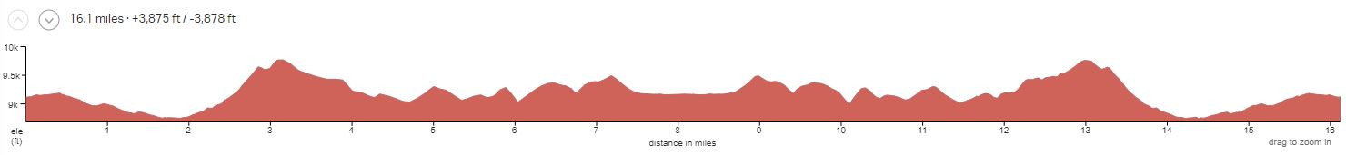 Bryce to Zion Day 3 Elevation Profile