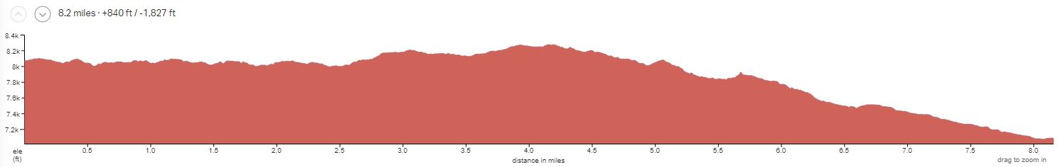 Bryce to Zion Day 4 Elevation Profile