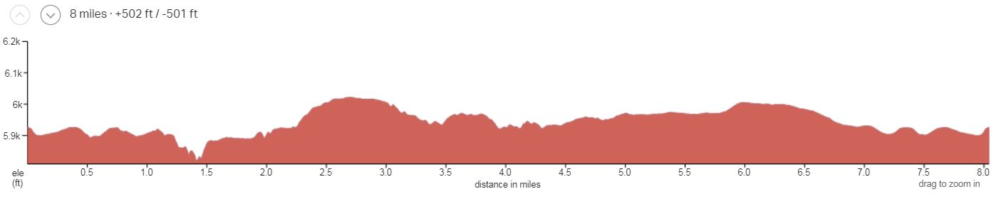 Dead Horse Point Half-day Elevation Profile