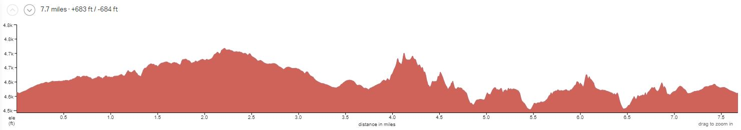Moab Brands Elevation Profile
