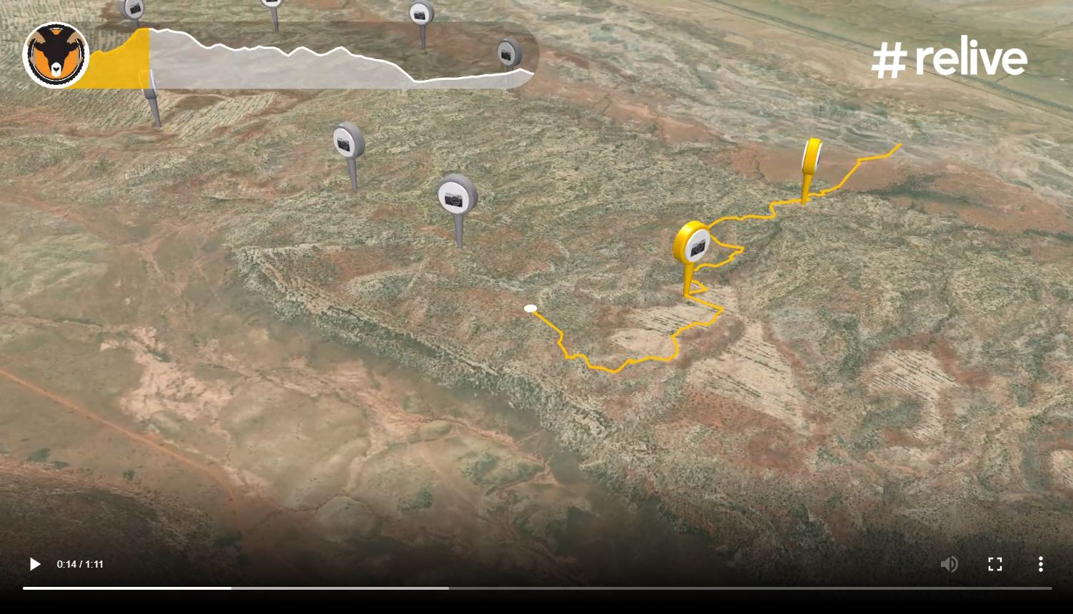 North Klondike Half-day Route Video