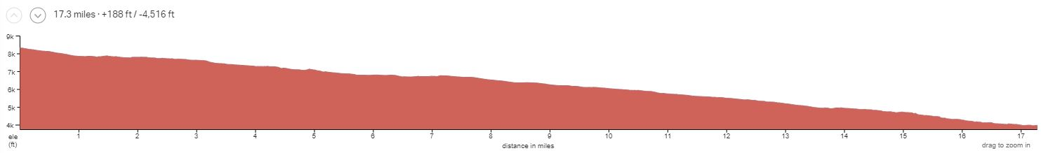 Porcupine (Koko Down) Elevation Profile